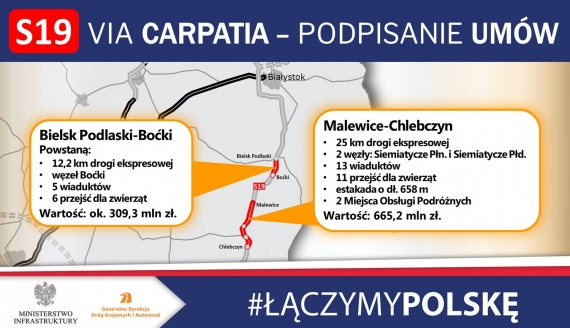 Źródło: Ministerstwo Infrastruktury, twitter.com/MI_GOV_PL