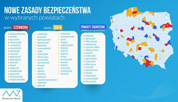 Aktualna lista powiatów objętych dodatkowymi obostrzeniami (żółtymi i czerwonymi), źródło: MZ